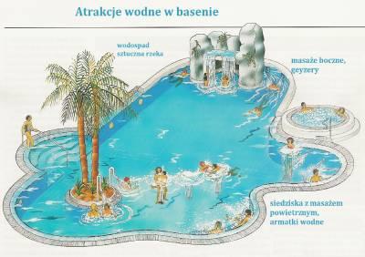 Dodatkowe wyposażenie basenów